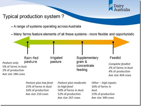 Feeding systems