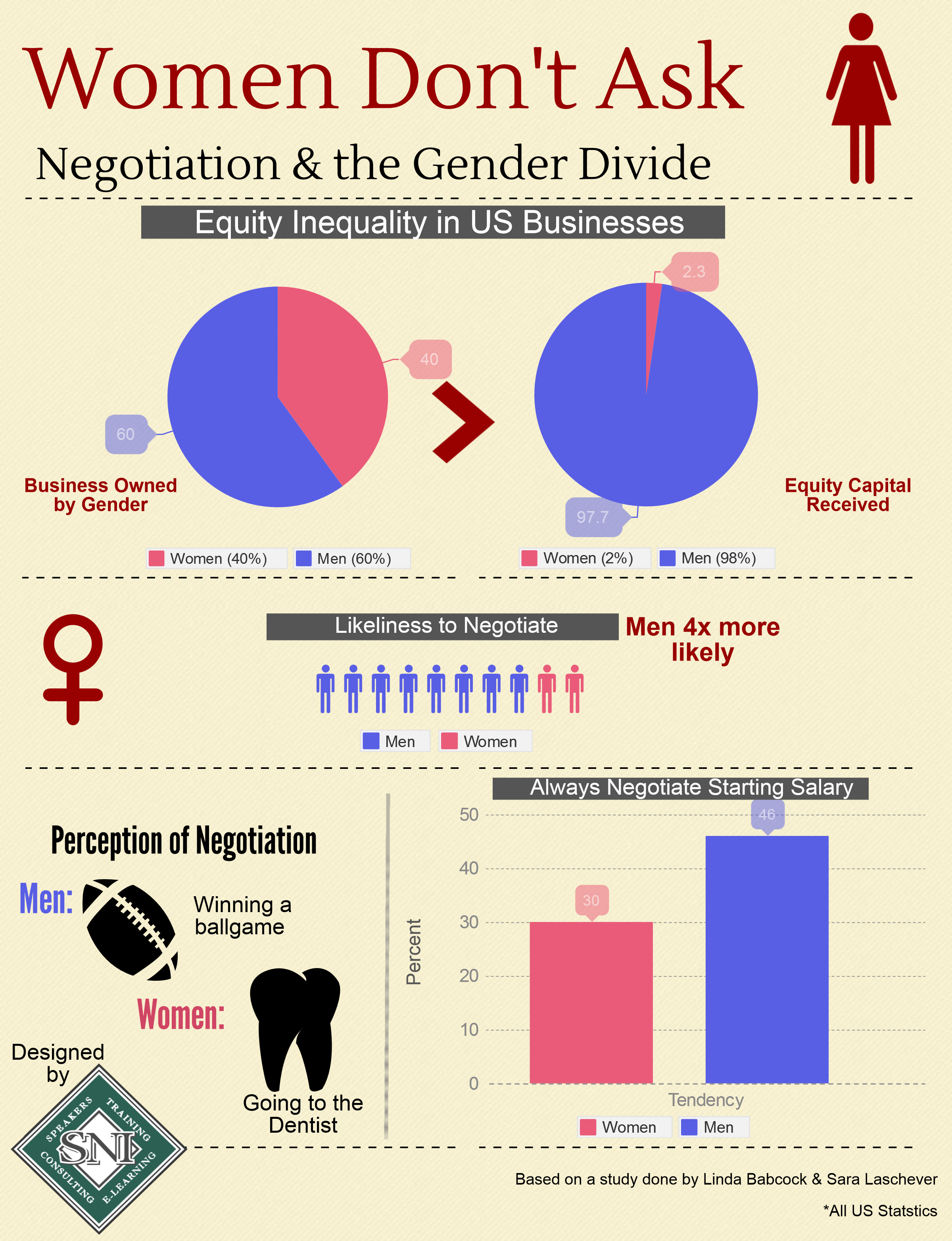 """a look at gender differences in different societies around the world In a mainly patriarchal society and world  dying out in this rapidly changing world """"i believe that gender roles are gender roles around the world."""