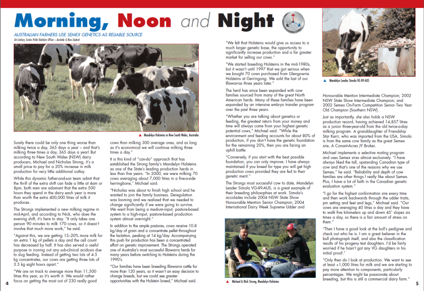 Milking Morning Noon and Night