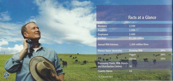 Dairy Farmers - 2003 Who we are.jpg