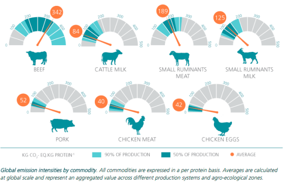 methane-emmissions-livestock