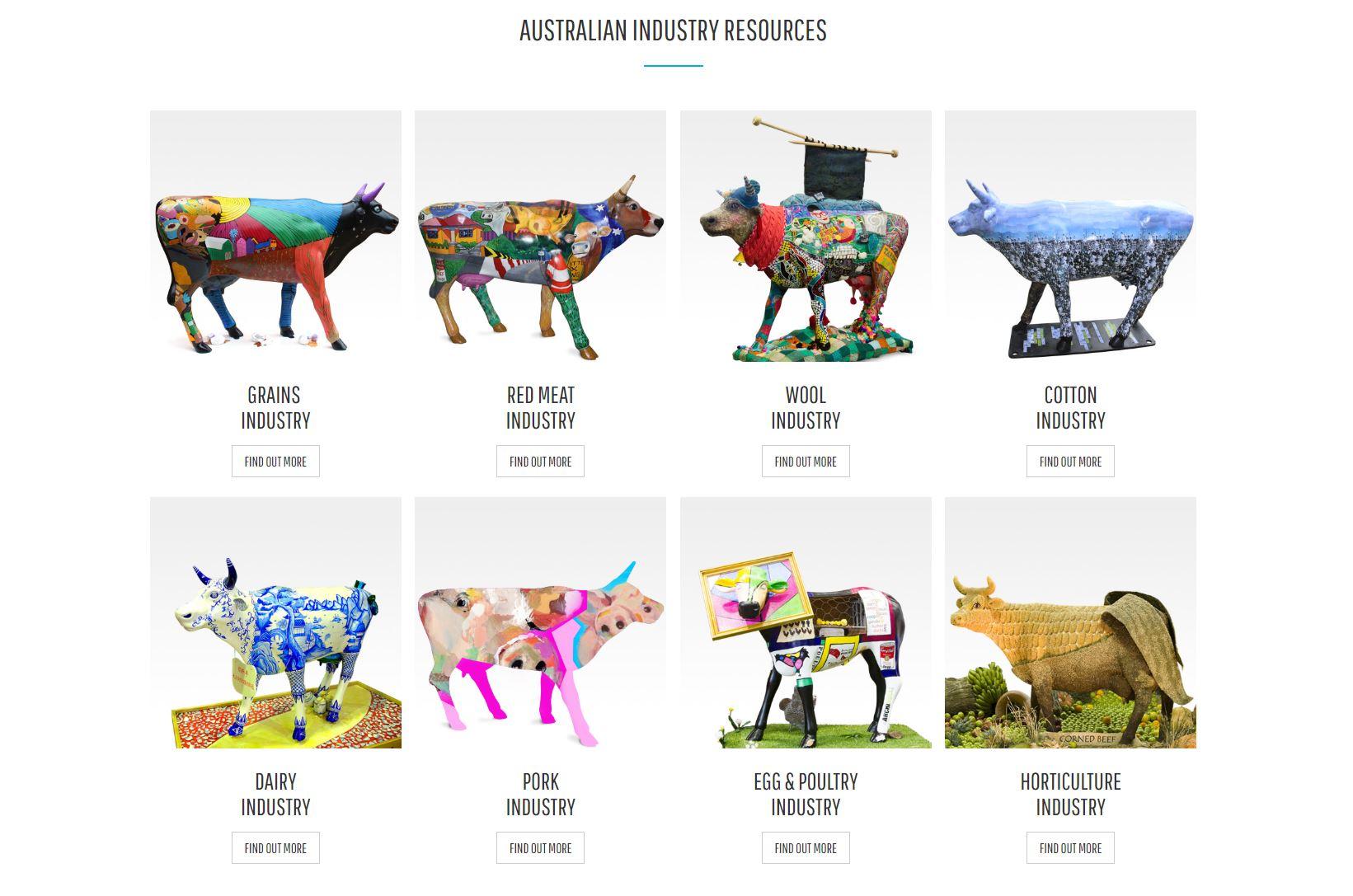Ardhibull Prize Industry Resources.JPG